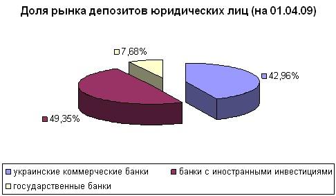 depozit_uriki_01_04_09