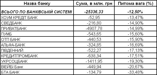 ottok-depozitov