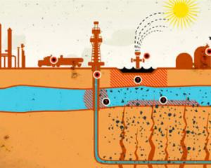 Каковы перспективы добычи сланцевого газа в Украине и насколько это безопасно для окружающей среды?
