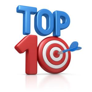 Топ-10 самых популярных среди украинцев продовольственных брендов: