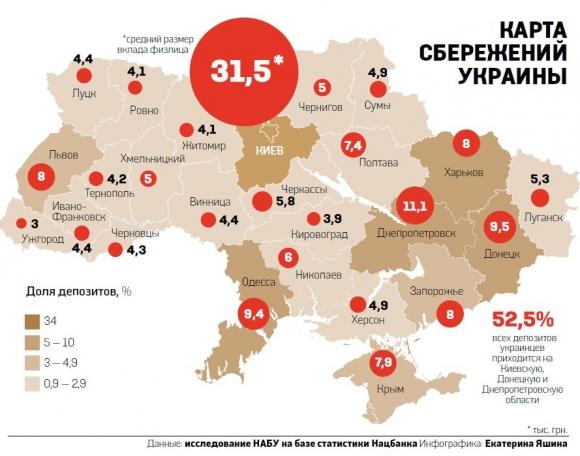 Какие суммы граждане Украины хранят на депозитах