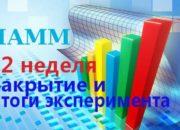 ПАММ-инвестиции Последняя неделя. Завершение эксперимента