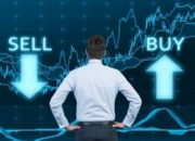 Отчет по торговым сигналам: Май 2018