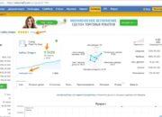 Успешный трейдинг: привлечение инвестиций через брокерскую компанию Weltrade
