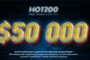 Конкурс трейдеров на демо счетах «HOT 200»
