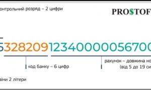 Украинцы смогут выбирать банк для получения зарплаты. Как узнать свой IBAN номер счета