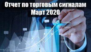Отчет по торговым сигналам Март 2020
