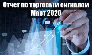 Отчет по торговым сигналам: Март 2020