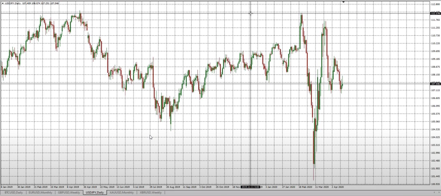 курс иена прогноз на май