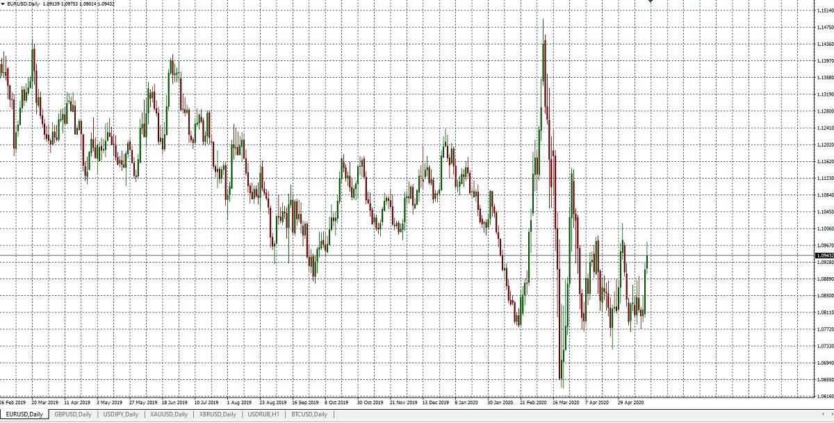 Курс евро прогноз на июнь