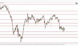 Прогноз по S&P 500. Индекс достиг 10-дневного минимума