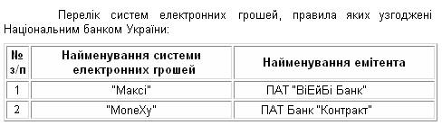 электронные деньги в Украине