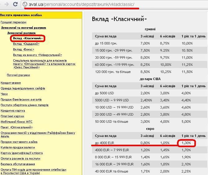 Сверхдоходный депозит под... 1,3% ГОДОВЫХ!