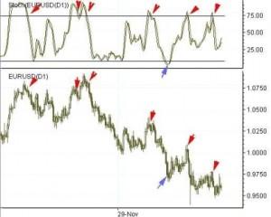 Сокращение валютных резервов НБУ и девальвация гривны. Продолжение