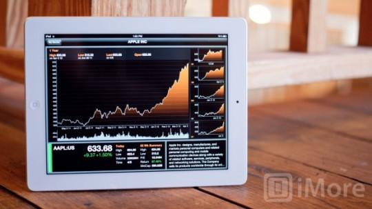 Обзор лучших приложений для инвесторов и трейдеров