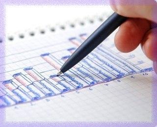 Инвестиции в ПАММ счета - отзывы инвесторов и трейдеров