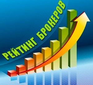 Рейтинг брокеров бинарных опционов в 2014 году