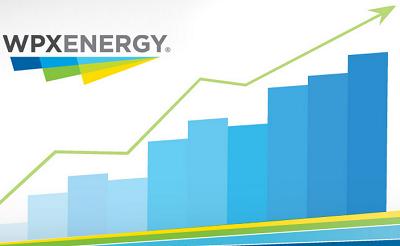 Котировки акций WPX Energy резко возросли после прогнозов об увеличении добычи нефти