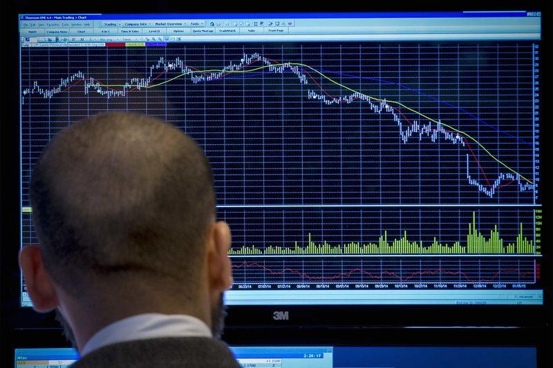 Американские фондовые индексы изменились незначительно и разнонаправленно