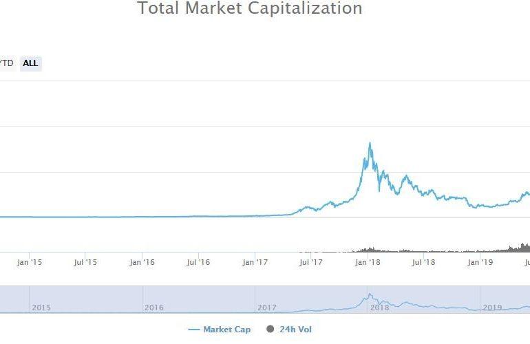 CEO Ark назвала условие возможного одобрения bitcoin-ETF регуляторами