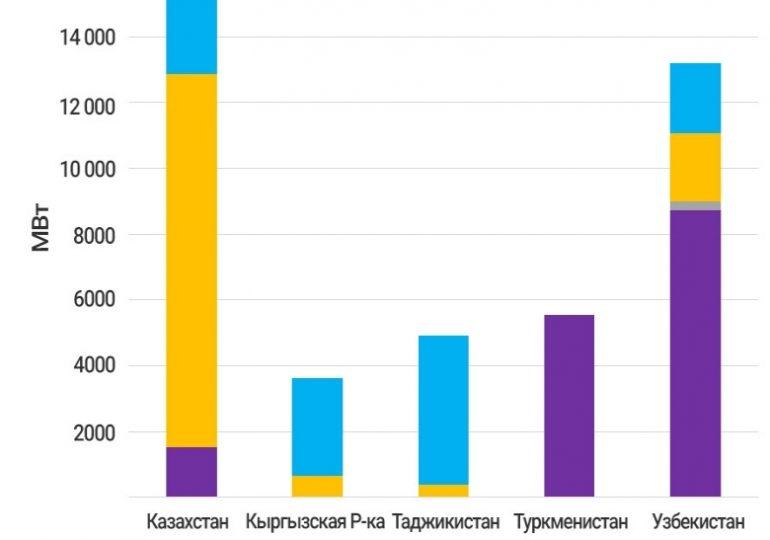 Ход торгов. Российский рынок переварил санкционные новости