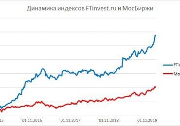 Ход торгов. Внешний фон не пощадил российский рынок