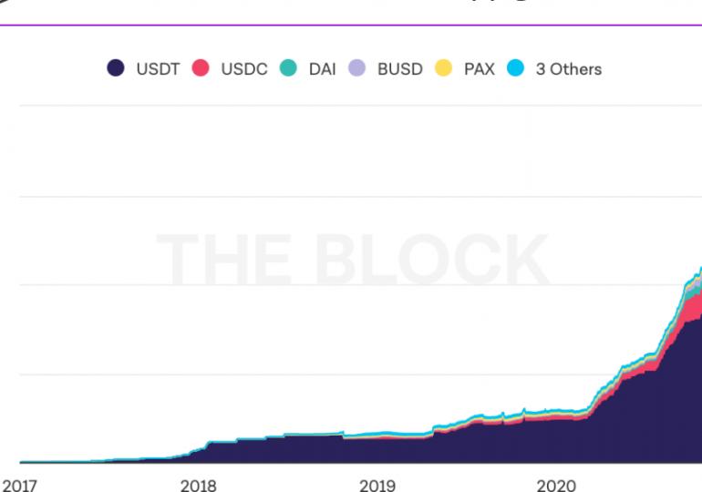 Криптовалютная платформа ICE станет публичной за счет слияния со SPAC