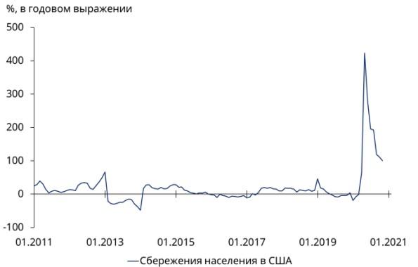 Макроэкономическая среда пока остается благоприятной для рисковых активов - Julius Baer