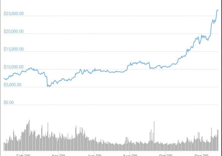 «За» и «против» дальнейшего роста bitcoin – обзор мнений инвесторов